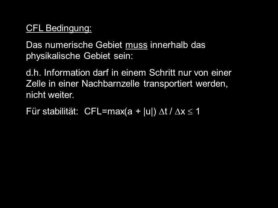 CFL Bedingung: Das numerische Gebiet muss innerhalb das physikalische Gebiet sein: