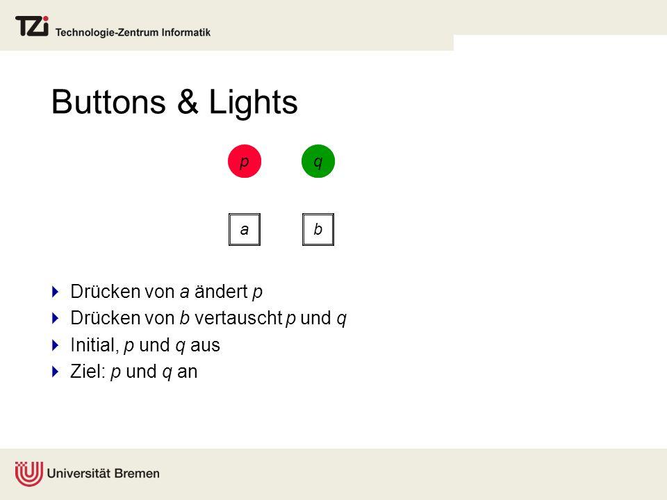 Buttons & Lights Drücken von a ändert p