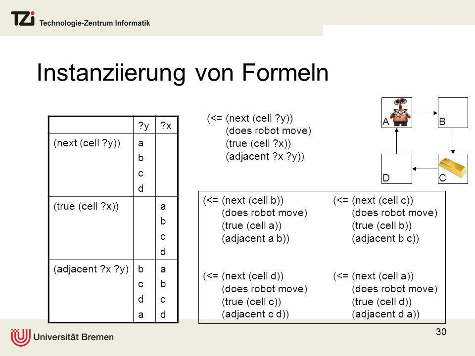 Instanziierung von Formeln