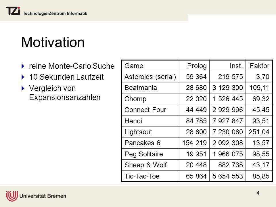 Motivation reine Monte-Carlo Suche 10 Sekunden Laufzeit