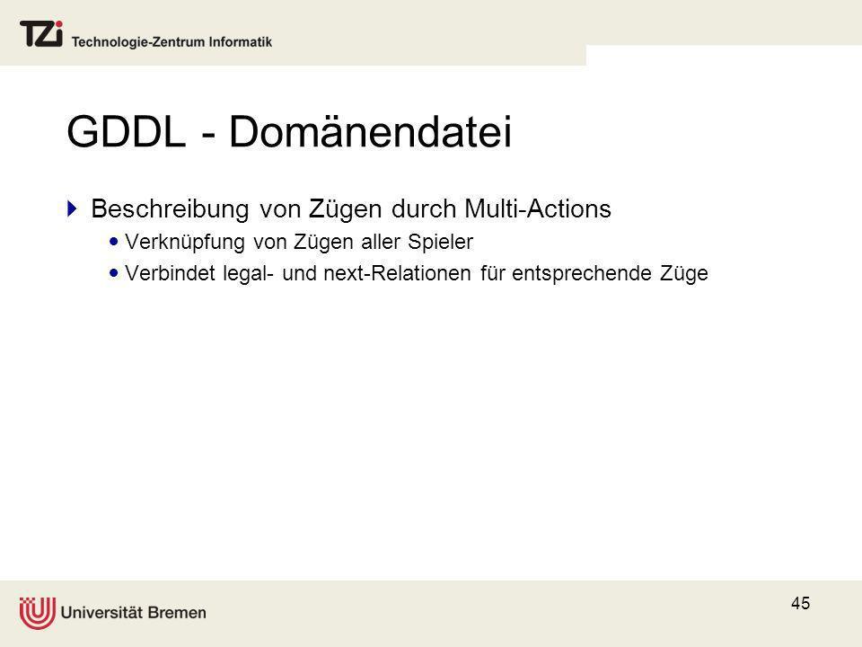 GDDL - Domänendatei Beschreibung von Zügen durch Multi-Actions
