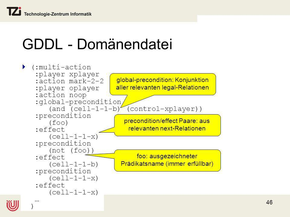 GDDL - Domänendatei