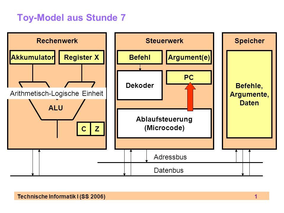 Ablaufsteuerung (Microcode)