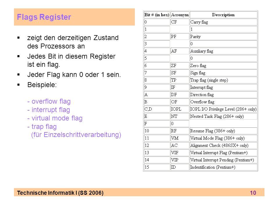 Flags Register zeigt den derzeitigen Zustand des Prozessors an