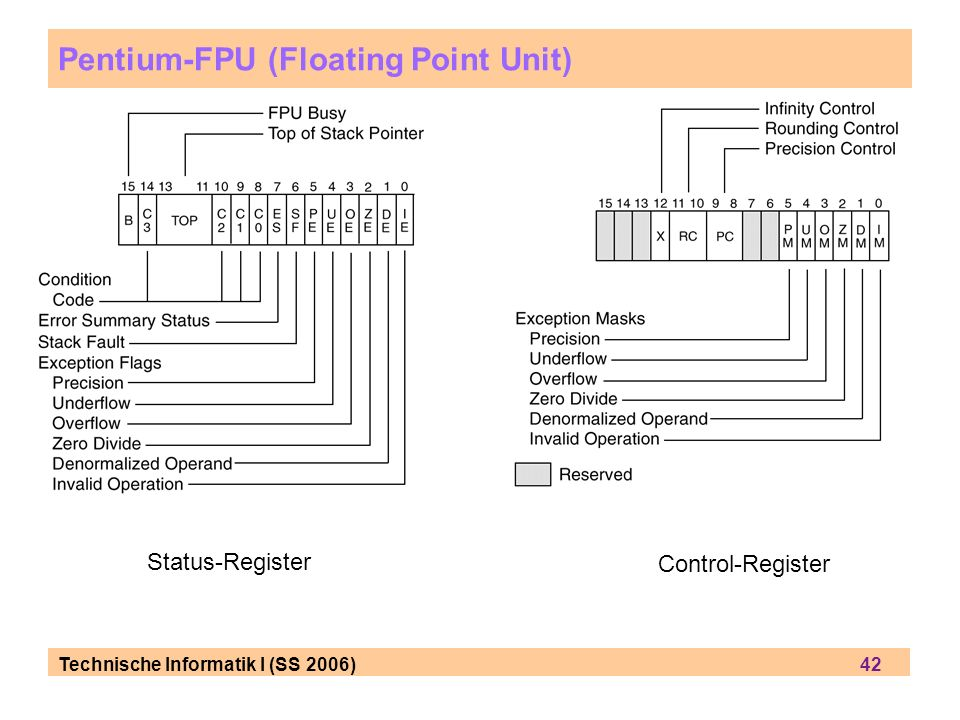 Pentium-FPU (Floating Point Unit)