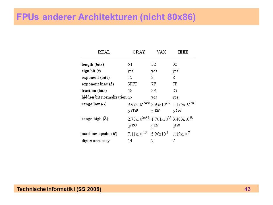 FPUs anderer Architekturen (nicht 80x86)