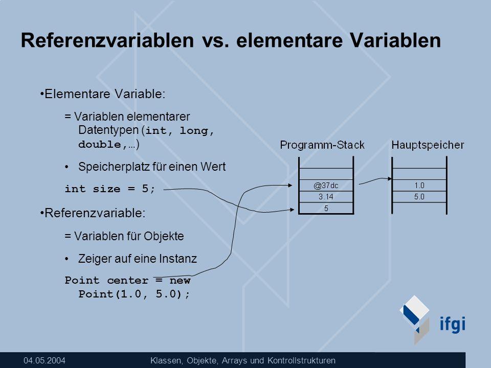 Referenzvariablen vs. elementare Variablen