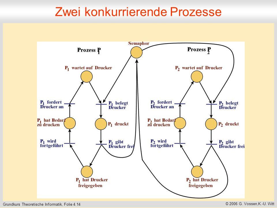 Zwei konkurrierende Prozesse