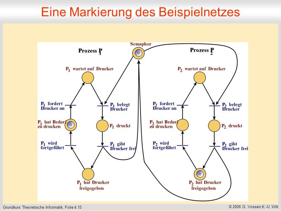 Eine Markierung des Beispielnetzes