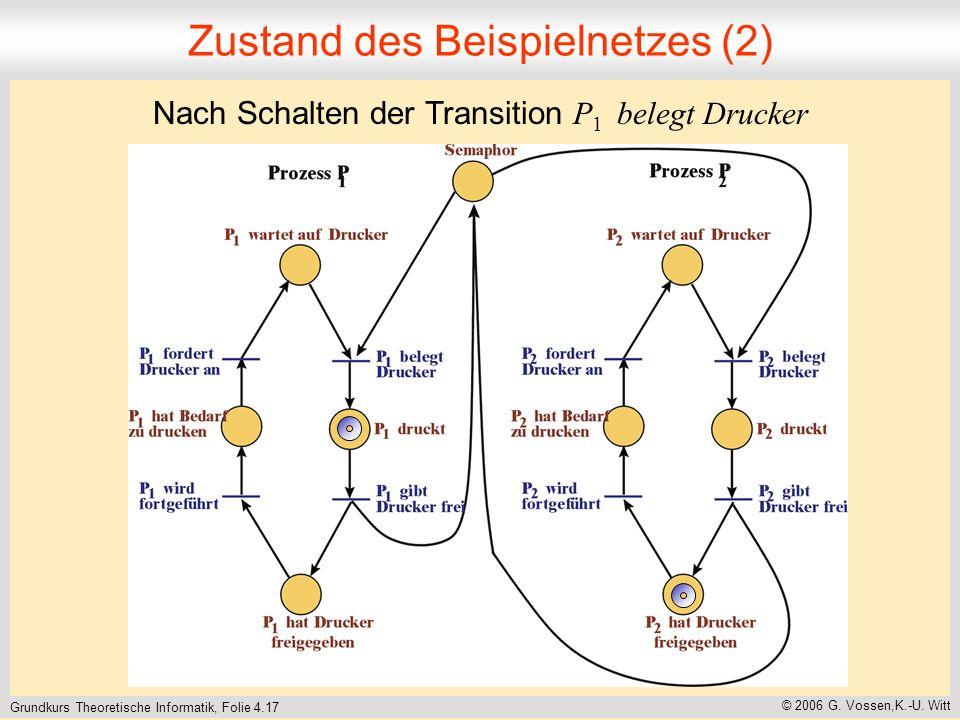 Zustand des Beispielnetzes (2)
