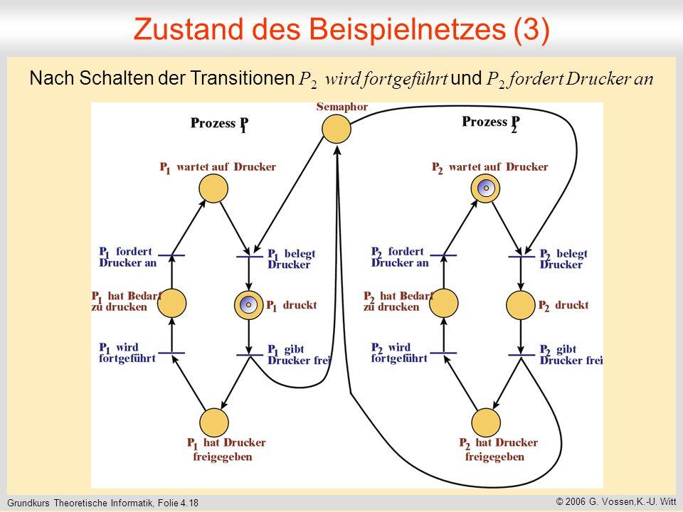 Zustand des Beispielnetzes (3)