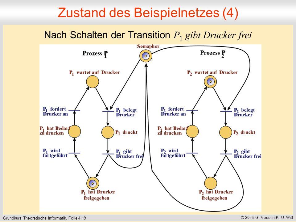 Zustand des Beispielnetzes (4)