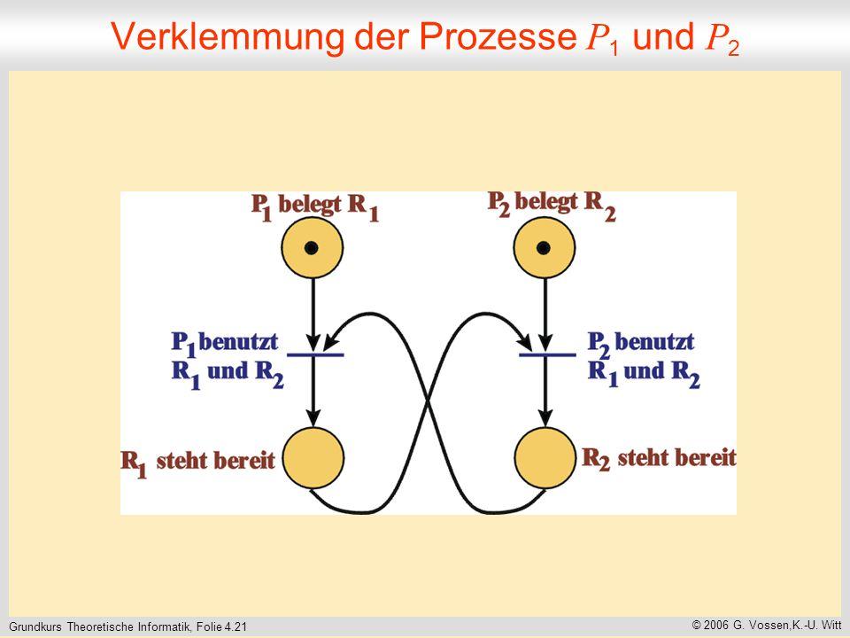 Verklemmung der Prozesse P1 und P2