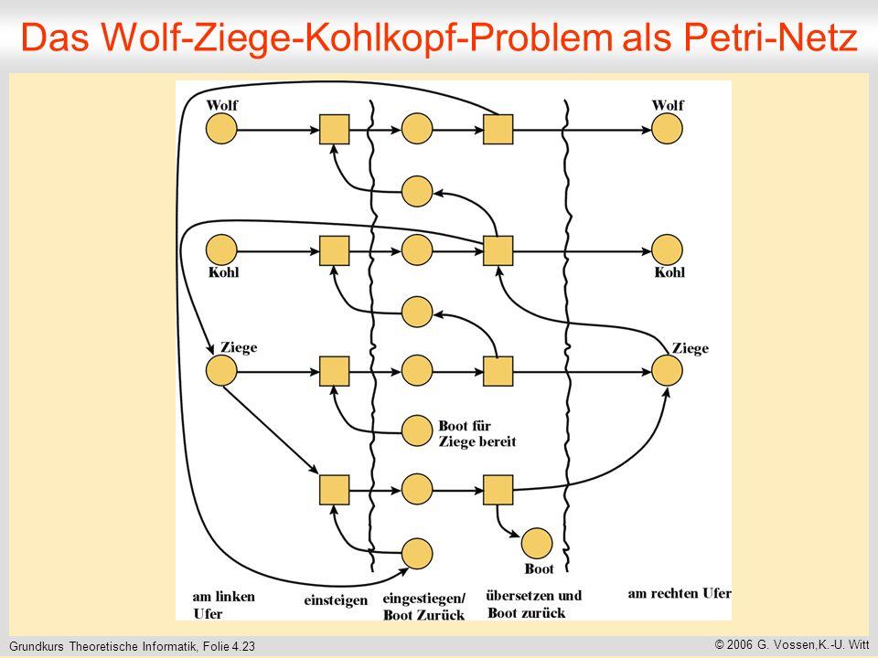 Das Wolf-Ziege-Kohlkopf-Problem als Petri-Netz