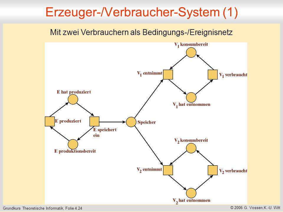 Erzeuger-/Verbraucher-System (1)