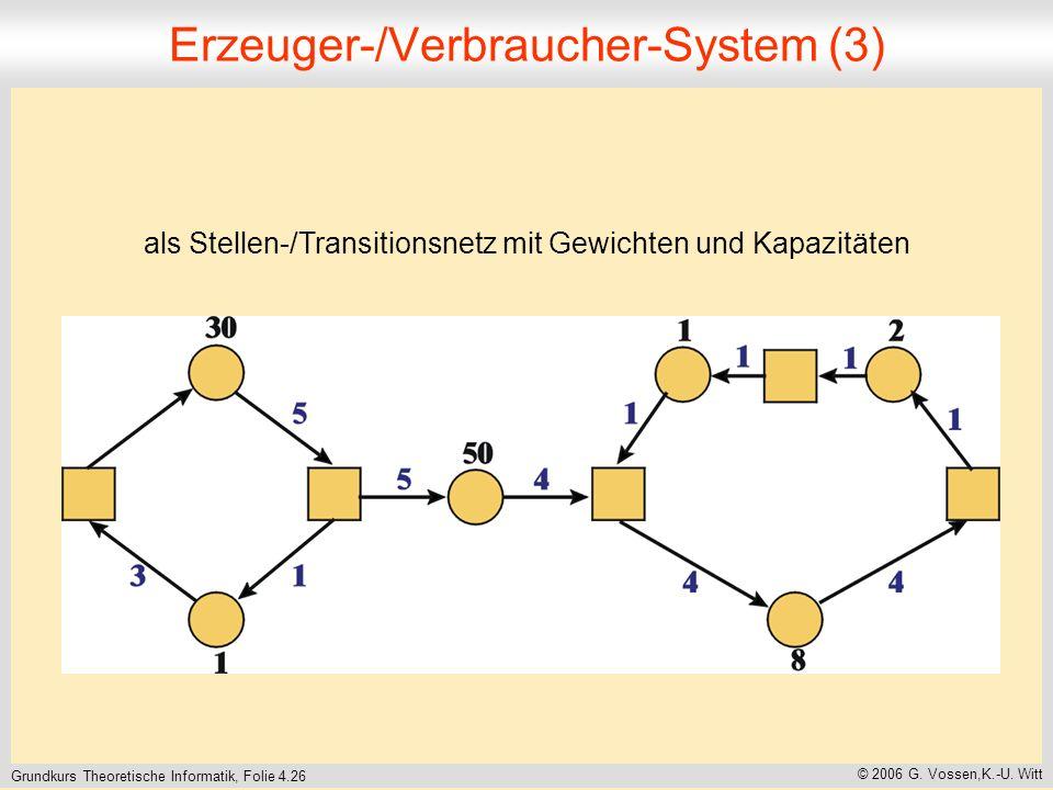 Erzeuger-/Verbraucher-System (3)