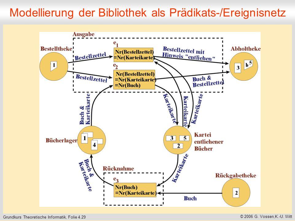 Modellierung der Bibliothek als Prädikats-/Ereignisnetz