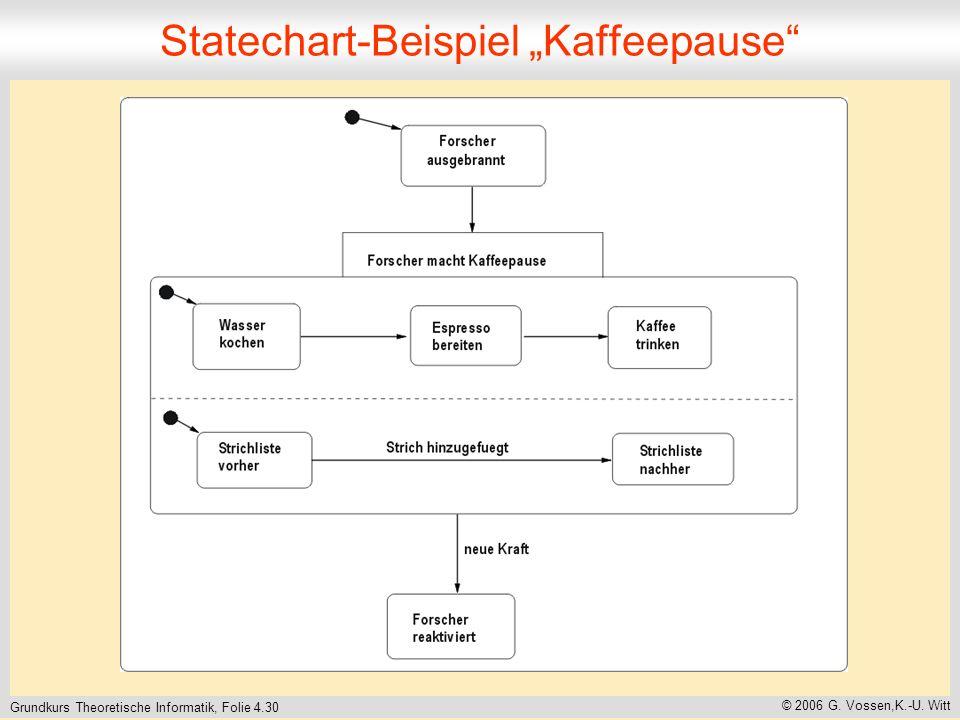 "Statechart-Beispiel ""Kaffeepause"