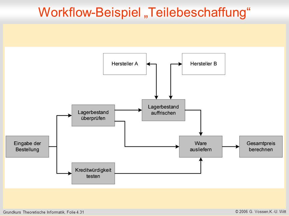 """Workflow-Beispiel """"Teilebeschaffung"""