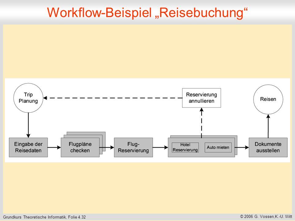 """Workflow-Beispiel """"Reisebuchung"""