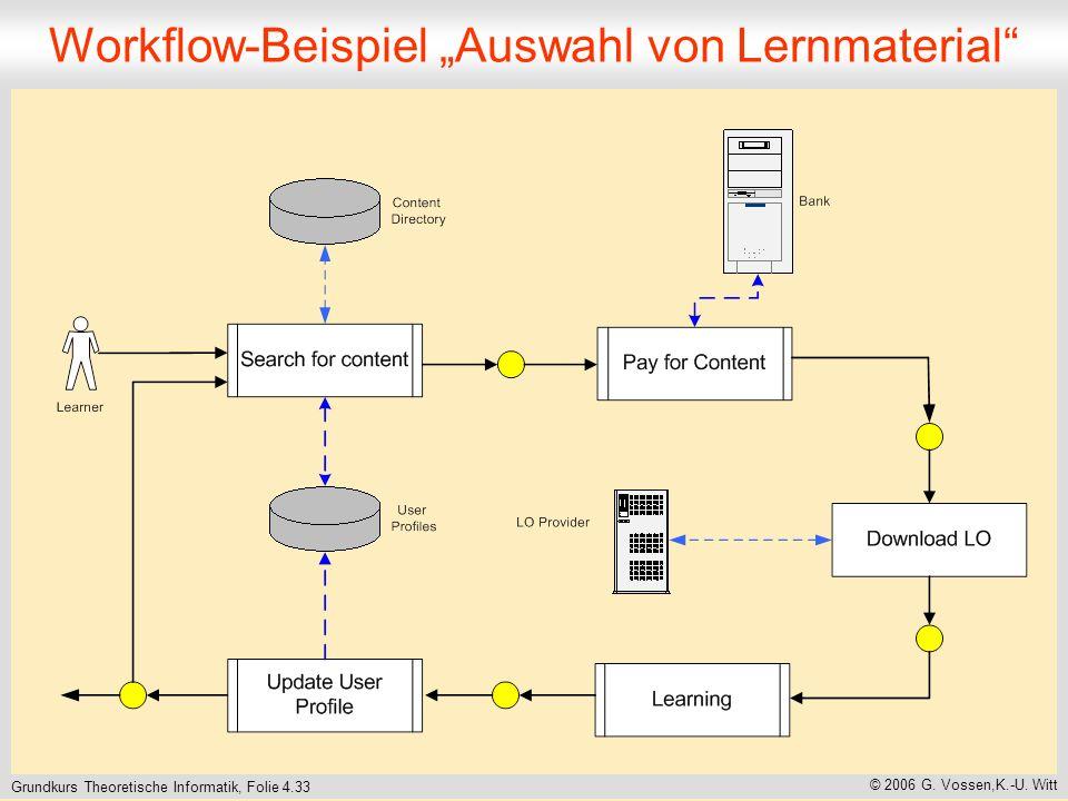 """Workflow-Beispiel """"Auswahl von Lernmaterial"""
