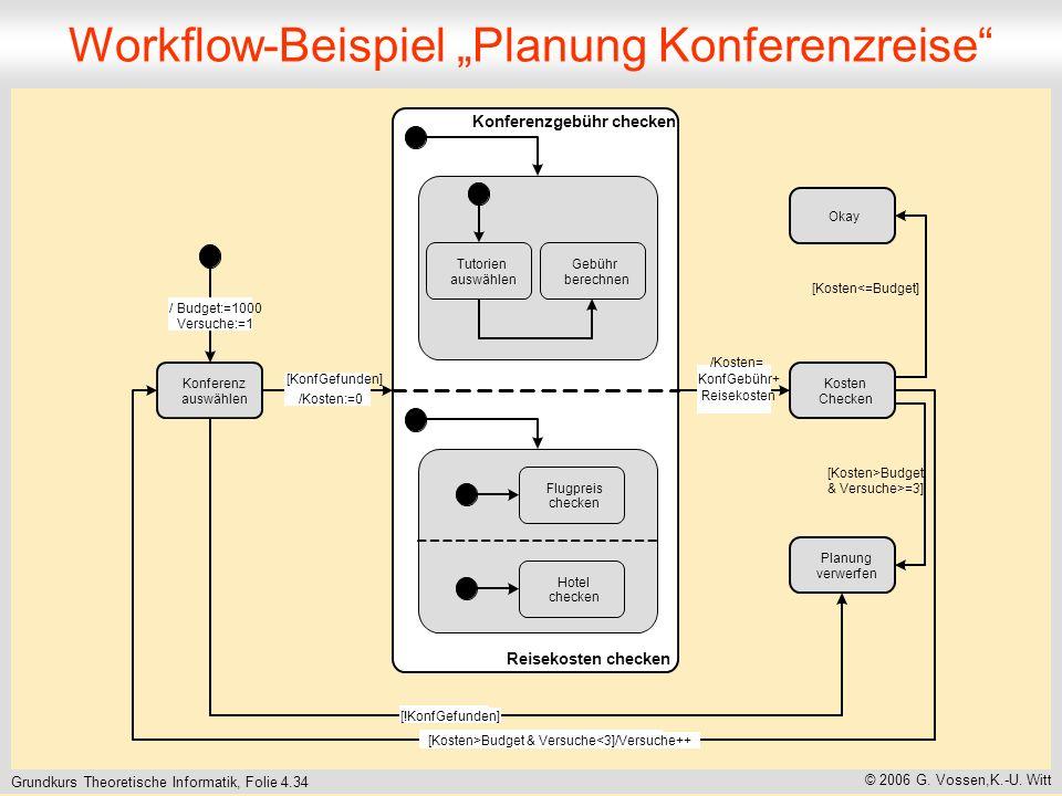 """Workflow-Beispiel """"Planung Konferenzreise"""