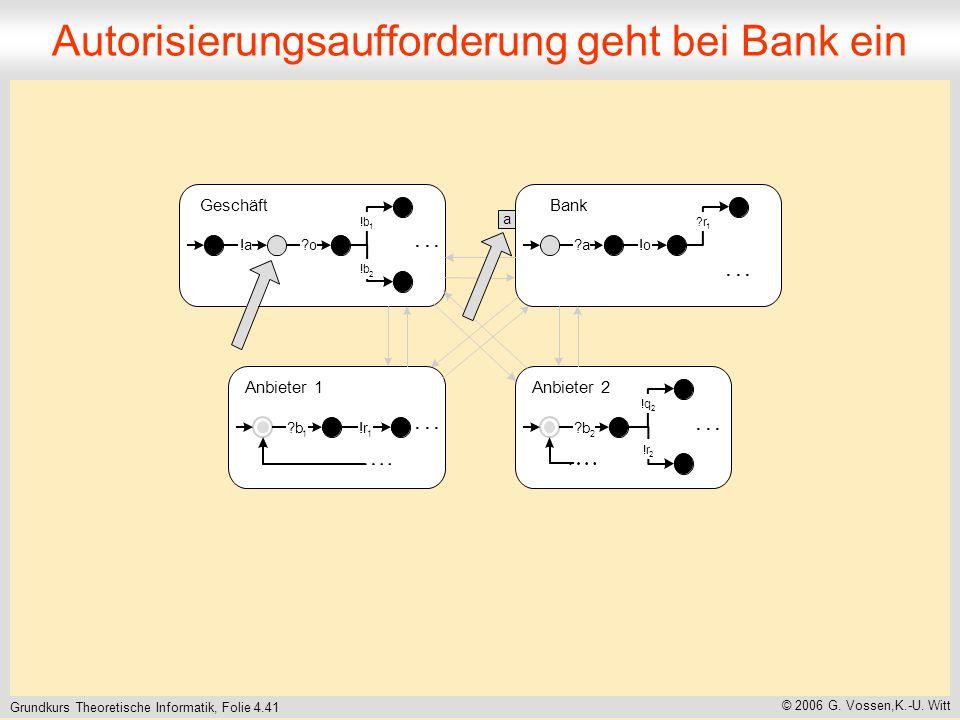 Autorisierungsaufforderung geht bei Bank ein