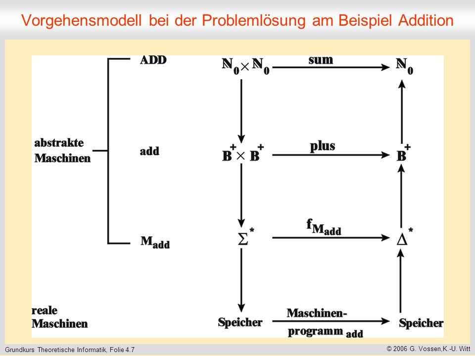 Vorgehensmodell bei der Problemlösung am Beispiel Addition