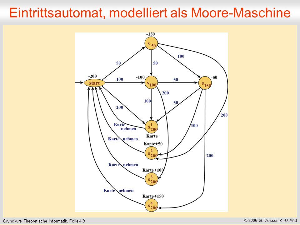 Eintrittsautomat, modelliert als Moore-Maschine