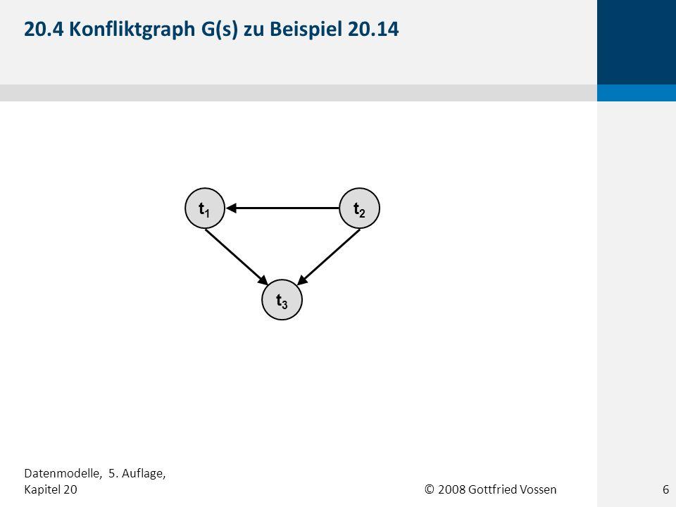 20.4 Konfliktgraph G(s) zu Beispiel 20.14