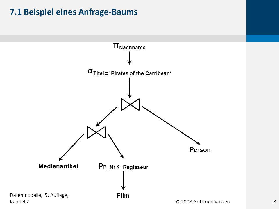 7.1 Beispiel eines Anfrage-Baums
