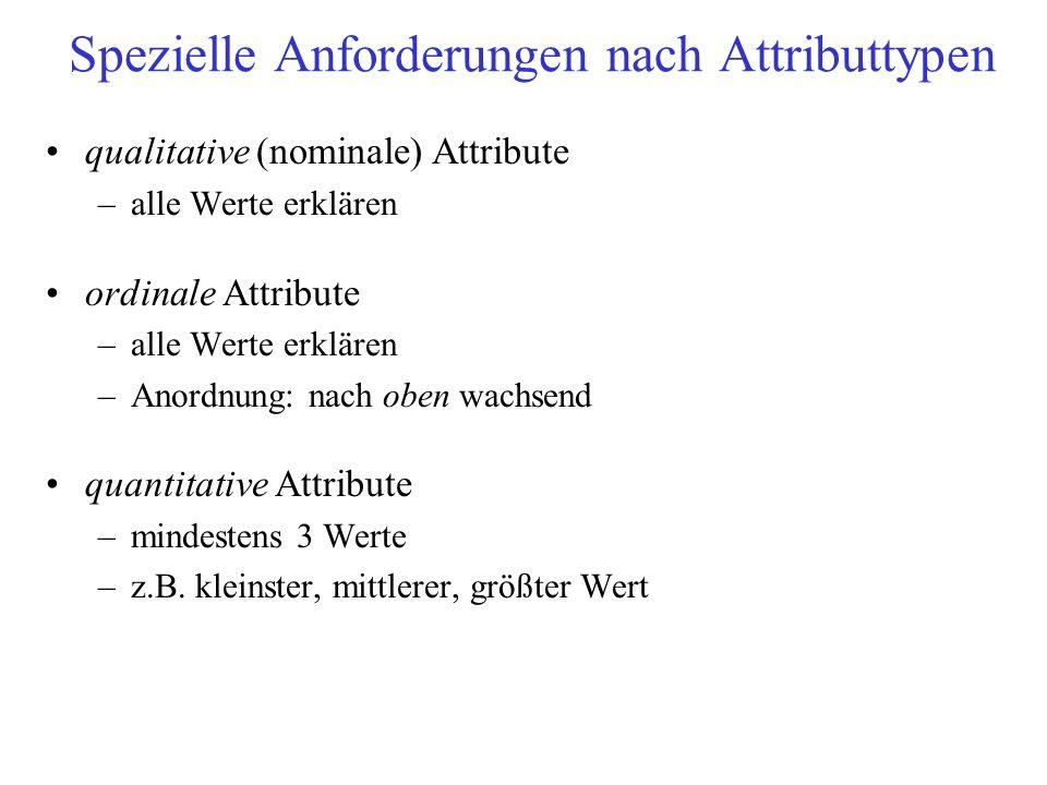Spezielle Anforderungen nach Attributtypen