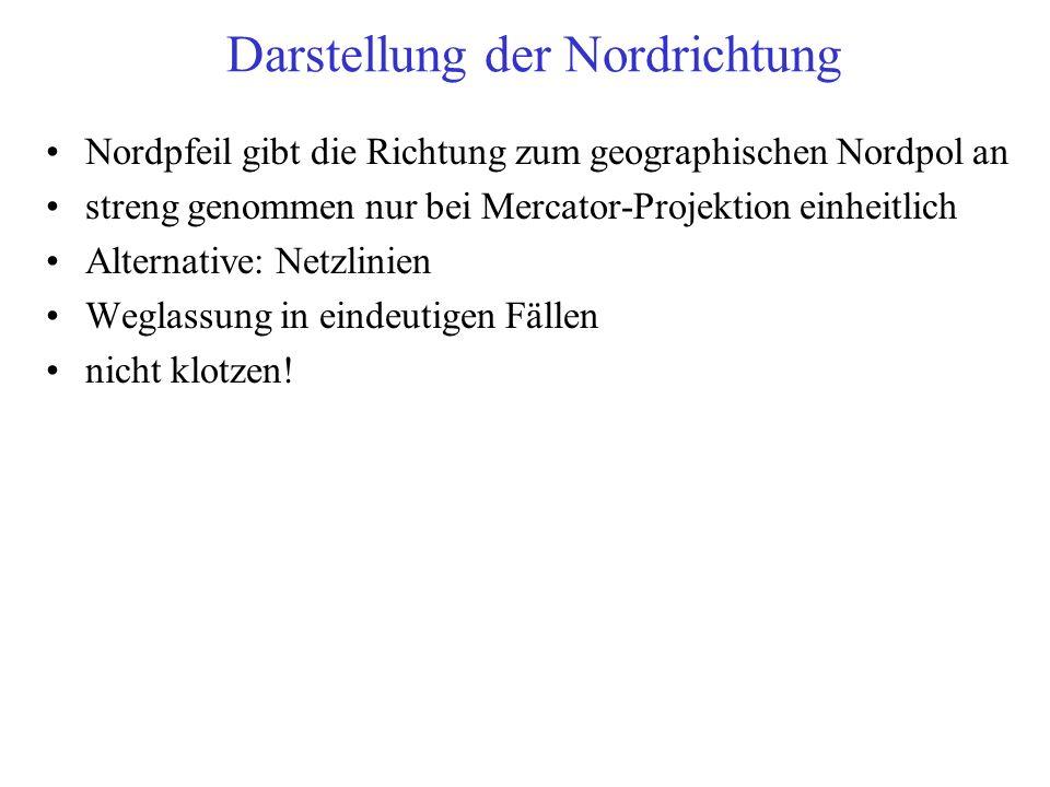 Darstellung der Nordrichtung