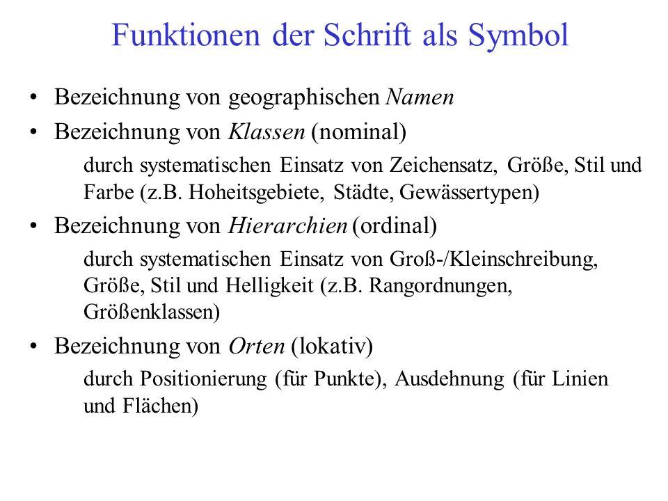Funktionen der Schrift als Symbol