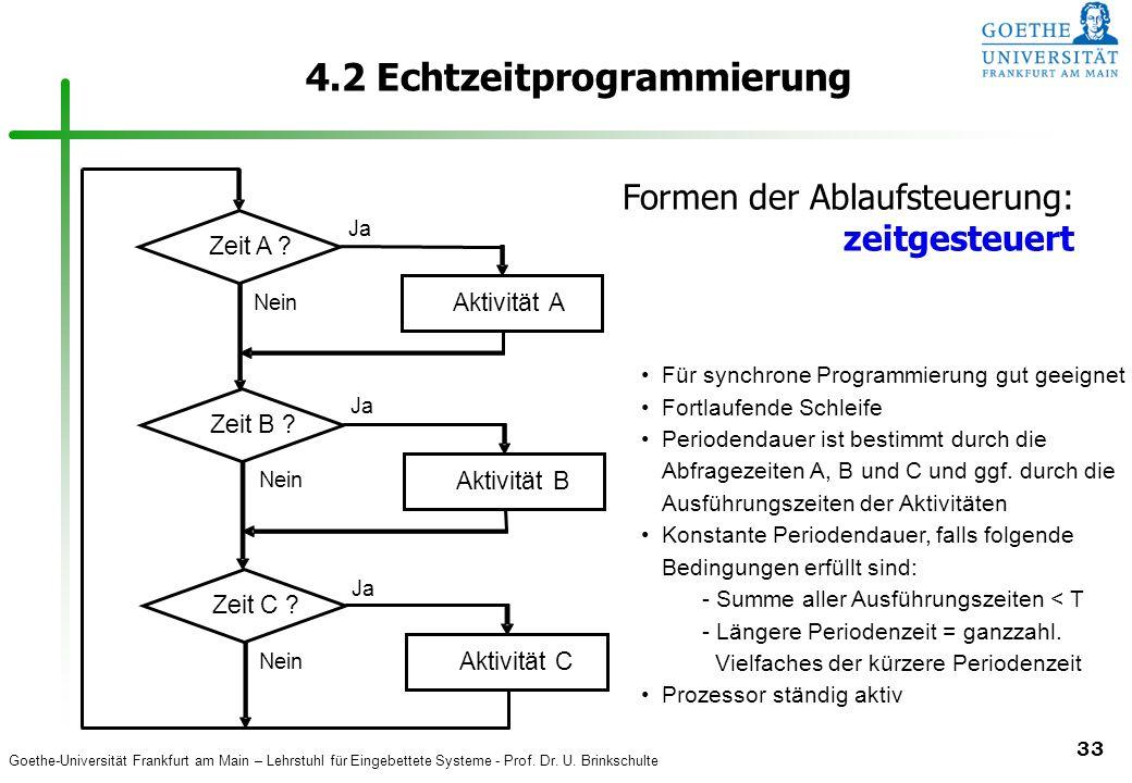 4.2 Echtzeitprogrammierung