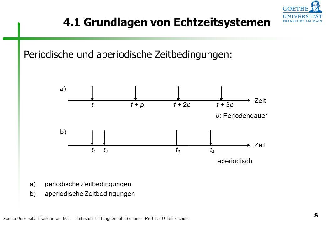 4.1 Grundlagen von Echtzeitsystemen