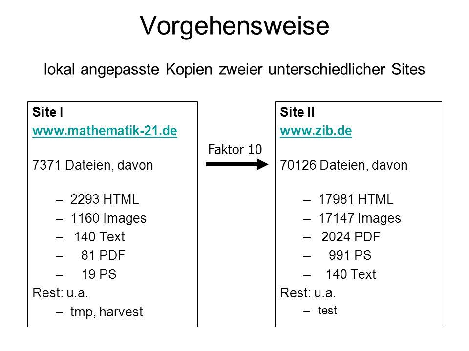 Vorgehensweise lokal angepasste Kopien zweier unterschiedlicher Sites