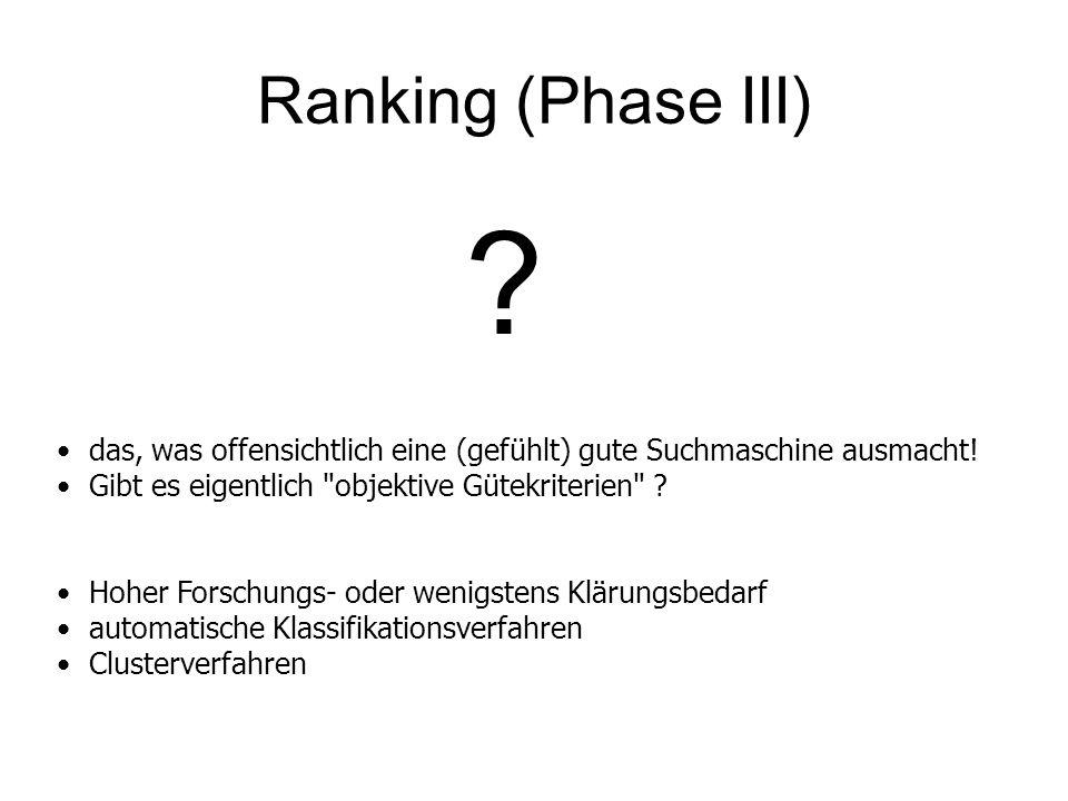 Ranking (Phase III) das, was offensichtlich eine (gefühlt) gute Suchmaschine ausmacht! Gibt es eigentlich objektive Gütekriterien