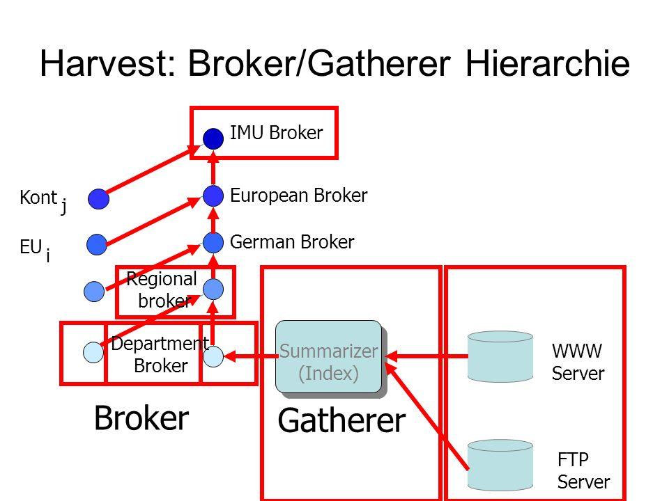 Harvest: Broker/Gatherer Hierarchie