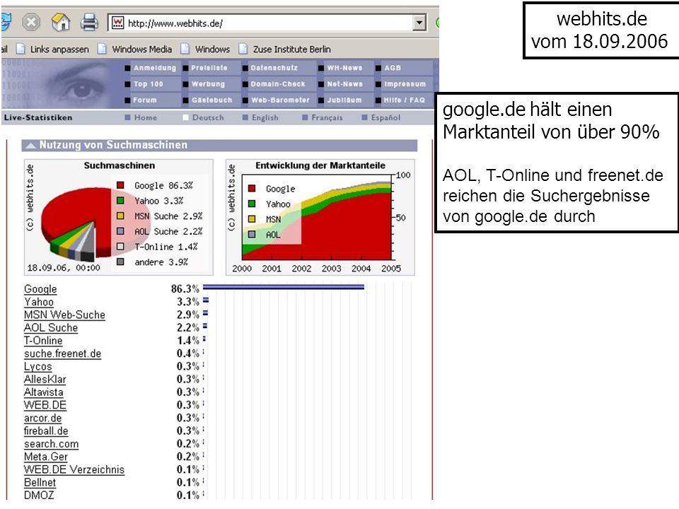 webhits.de vom 18.09.2006 google.de hält einen