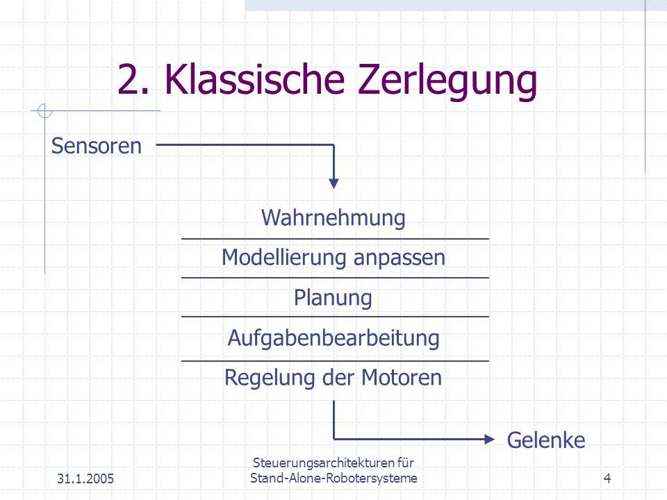 2. Klassische Zerlegung Sensoren Wahrnehmung Modellierung anpassen