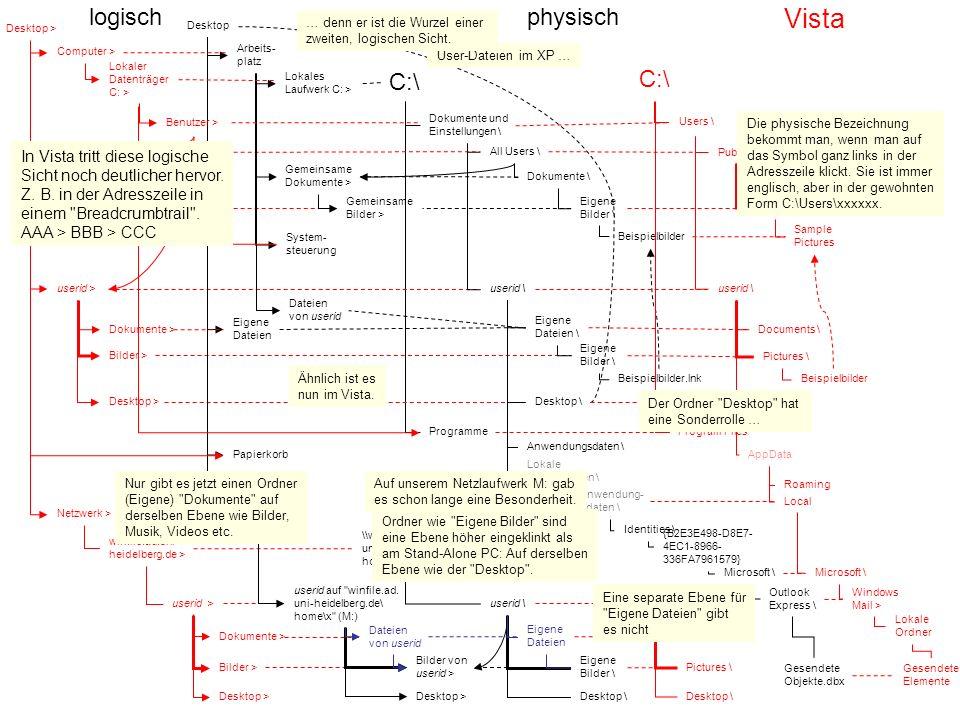Vista XP C:\ logisch physisch C:\ In Vista tritt diese logische