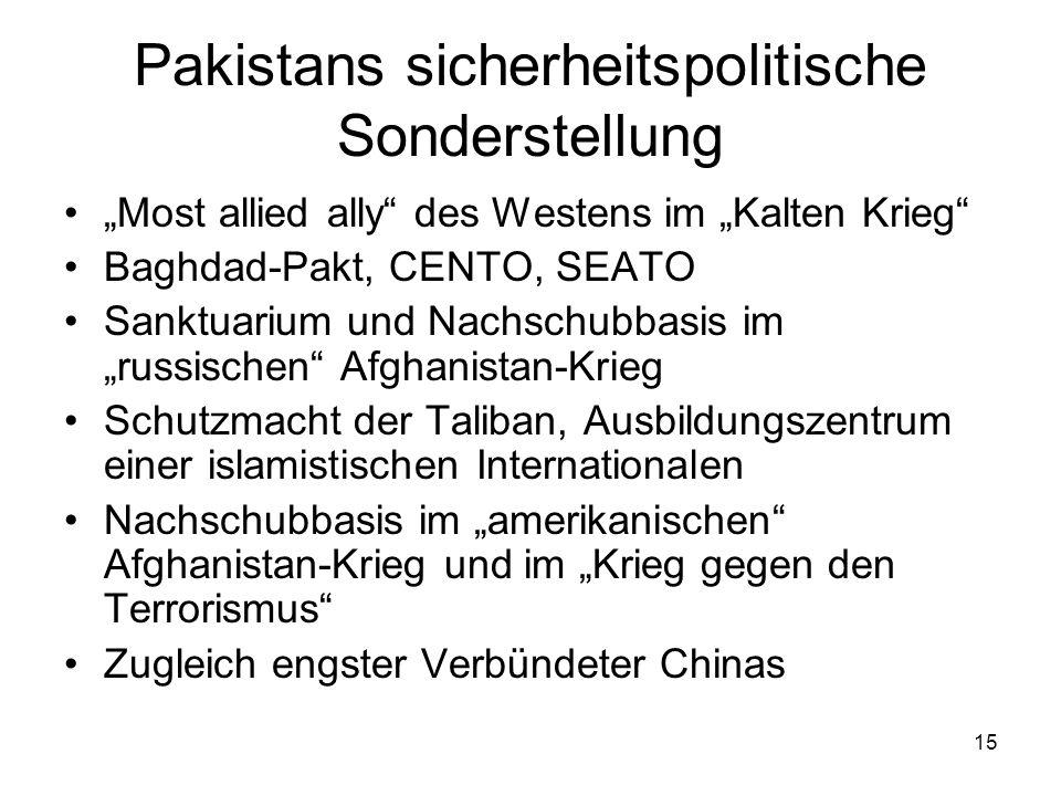 Pakistans sicherheitspolitische Sonderstellung
