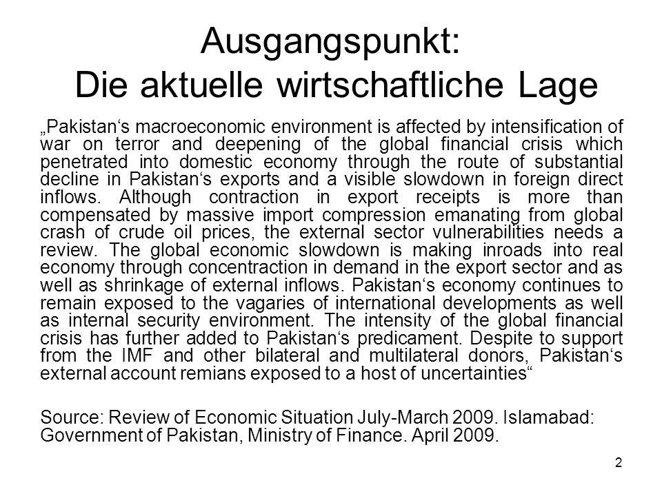 Ausgangspunkt: Die aktuelle wirtschaftliche Lage