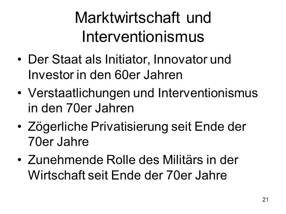 Marktwirtschaft und Interventionismus