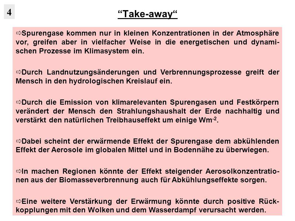Take-away 4.