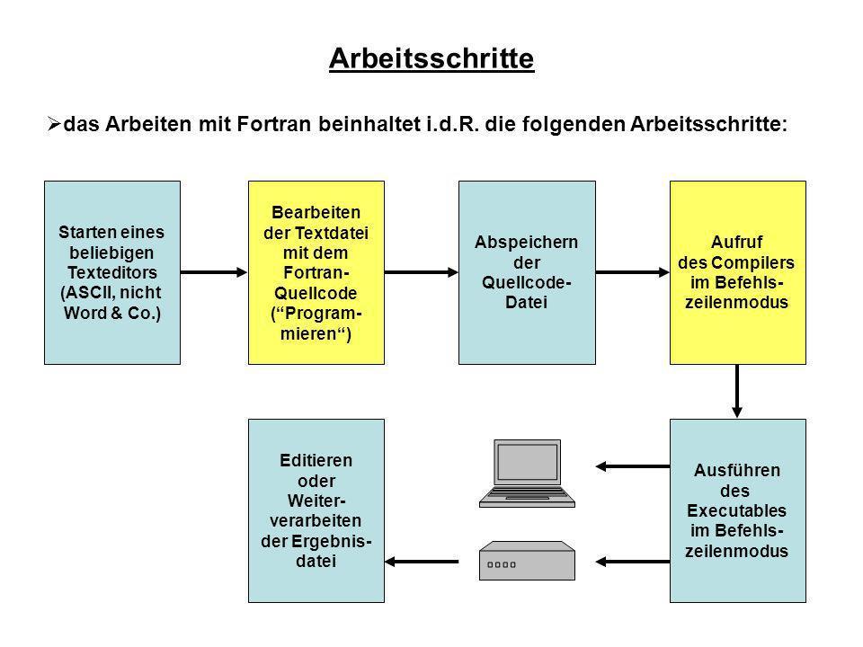 Arbeitsschritte das Arbeiten mit Fortran beinhaltet i.d.R. die folgenden Arbeitsschritte: Starten eines.