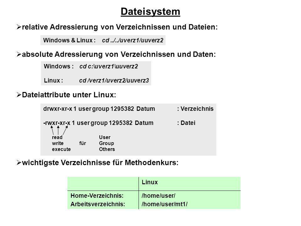 Dateisystem relative Adressierung von Verzeichnissen und Dateien: