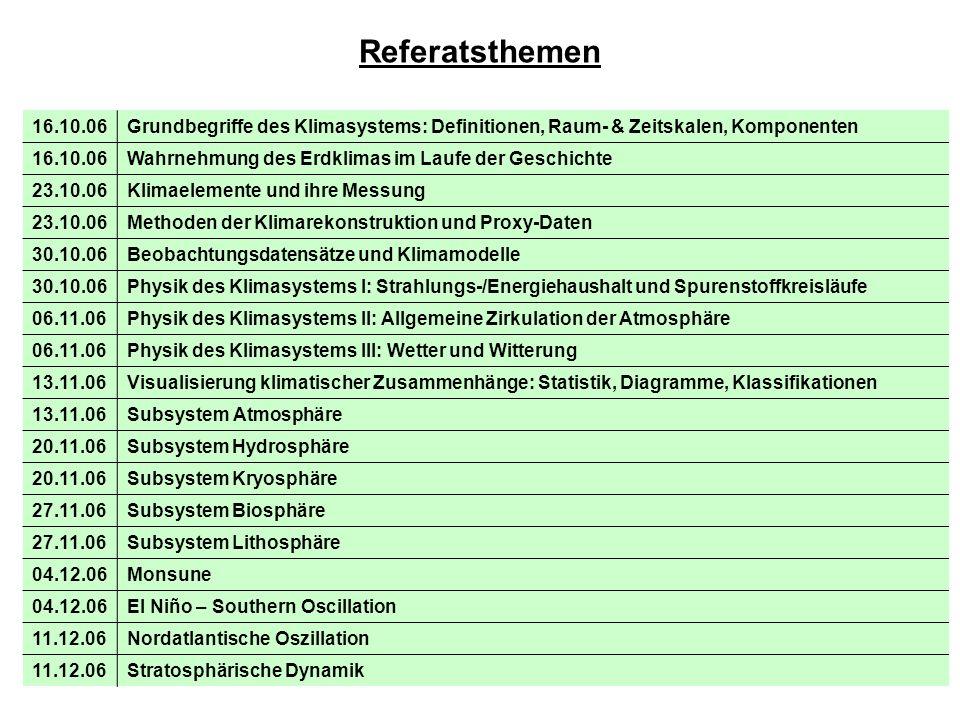 Referatsthemen16.10.06. Grundbegriffe des Klimasystems: Definitionen, Raum- & Zeitskalen, Komponenten.