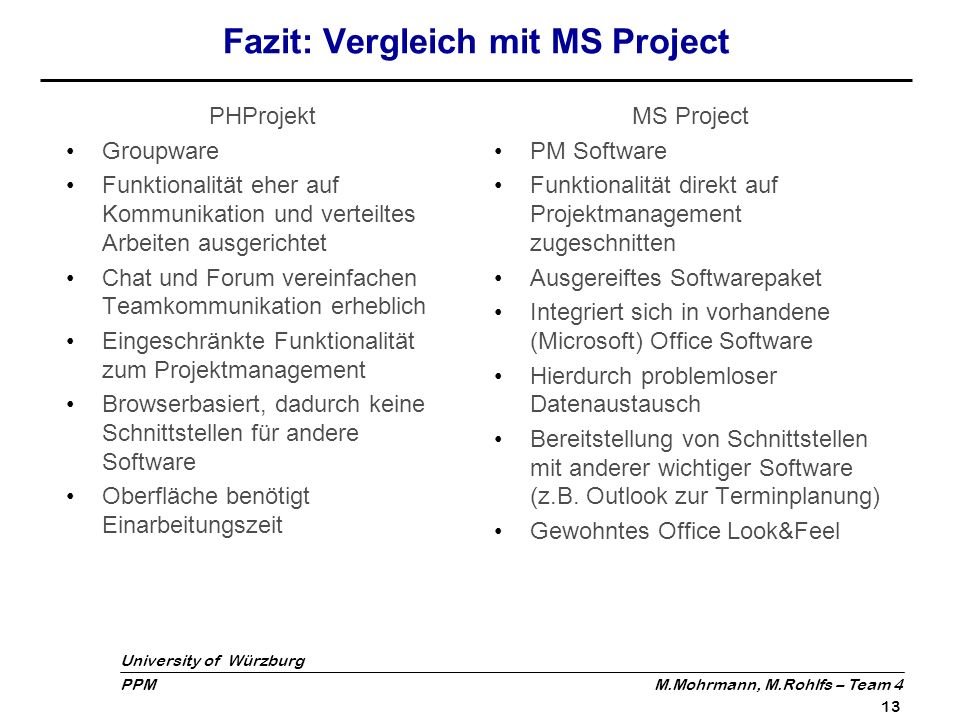 Fazit: Vergleich mit MS Project